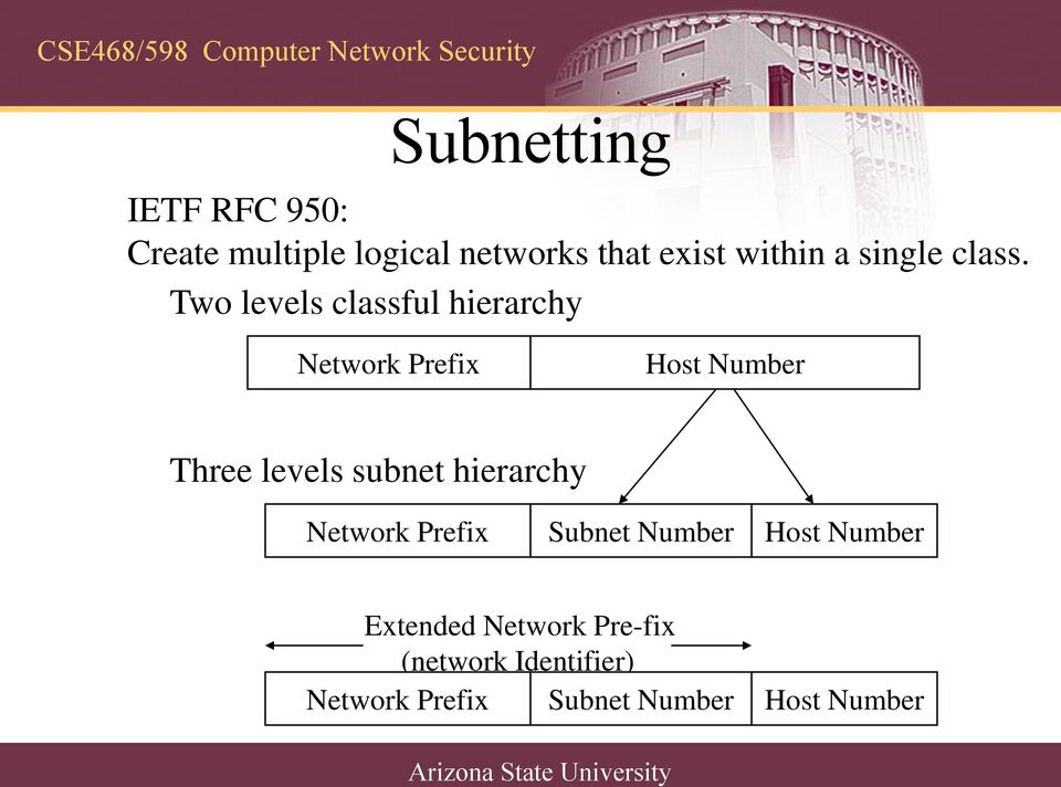 Two levels classful hierarchy Network Prefix Host Number Three levels subnet