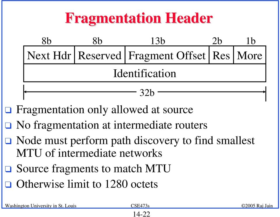 intermediate routers q Node must perform path discovery to find smallest MTU of