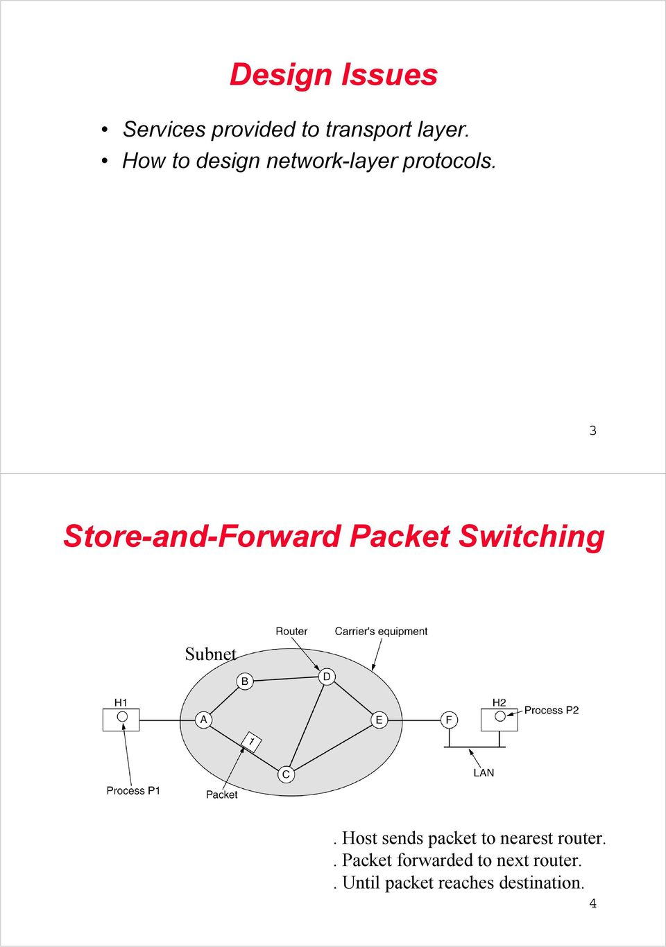 3 Store-and-Forward Packet Switching Subnet fig 5-1.