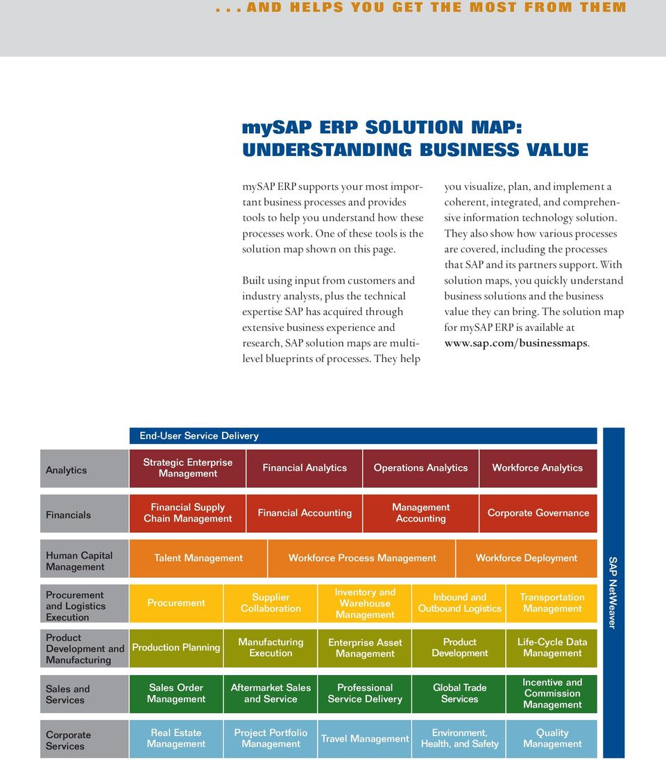 Built using input from customers and industry analysts, plus the technical expertise SAP has acquired through extensive business experience and research, SAP solution maps are multilevel blueprints