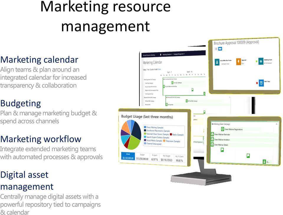 channels Marketing workflow Integrate extended marketing teams with automated processes & approvals