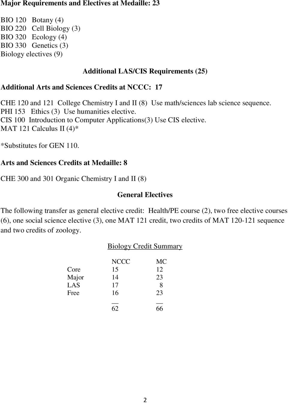 CIS 100 Introduction to Computer Applications(3) Use CIS elective. MAT 121 Calculus II (4)* *Substitutes for GEN 110.