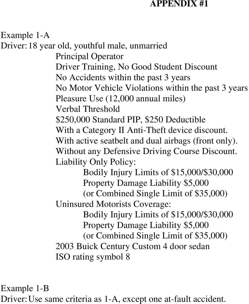 . Liability Only Policy: Bodily Injury Limits of $15,000/$30,000 Property Damage Liability $5,000 (or Combined Single Limit of $35,000) Bodily Injury Limits of