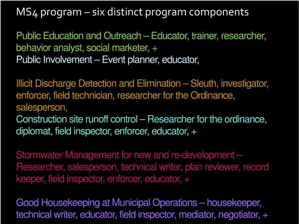 Researcher for the ordinance, diplomat, field inspector, enforcer, educator, + Stormwater Management for new and re-development Researcher, salesperson, technical writer, plan
