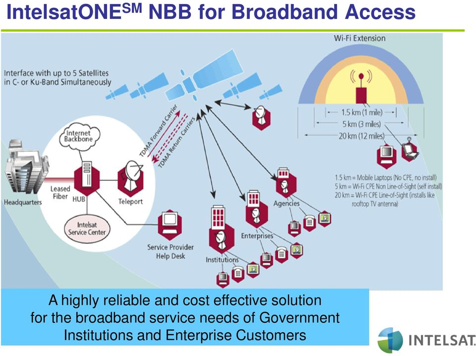 for the broadband service needs of