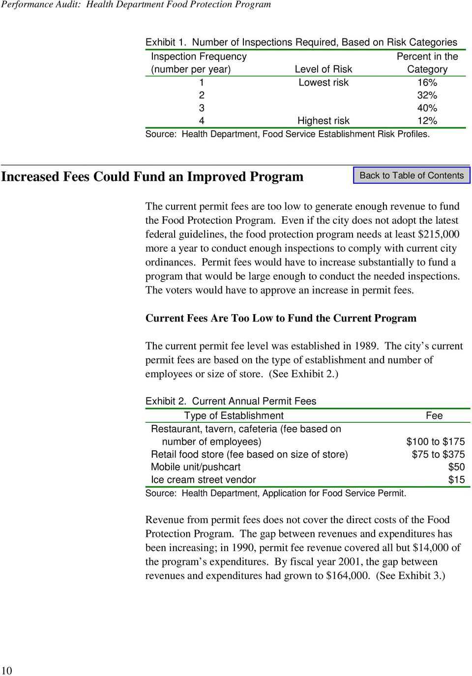 Department, Food Service Establishment Risk Profiles. Increased Fees Could Fund an Improved Program The current permit fees are too low to generate enough revenue to fund the Food Protection Program.