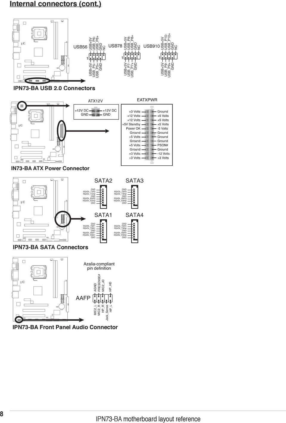 Azalia-compliant pin definition MIC2_L AGND MIC2_R