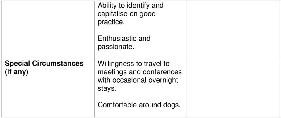 Special Circumstances (if any) Willingness to travel