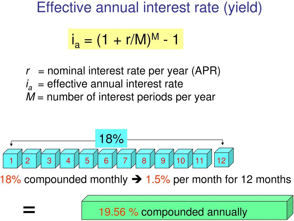 number of interest periods per year 18% 1 2 3 4 5 6 7 8 9 10 11 12 18%