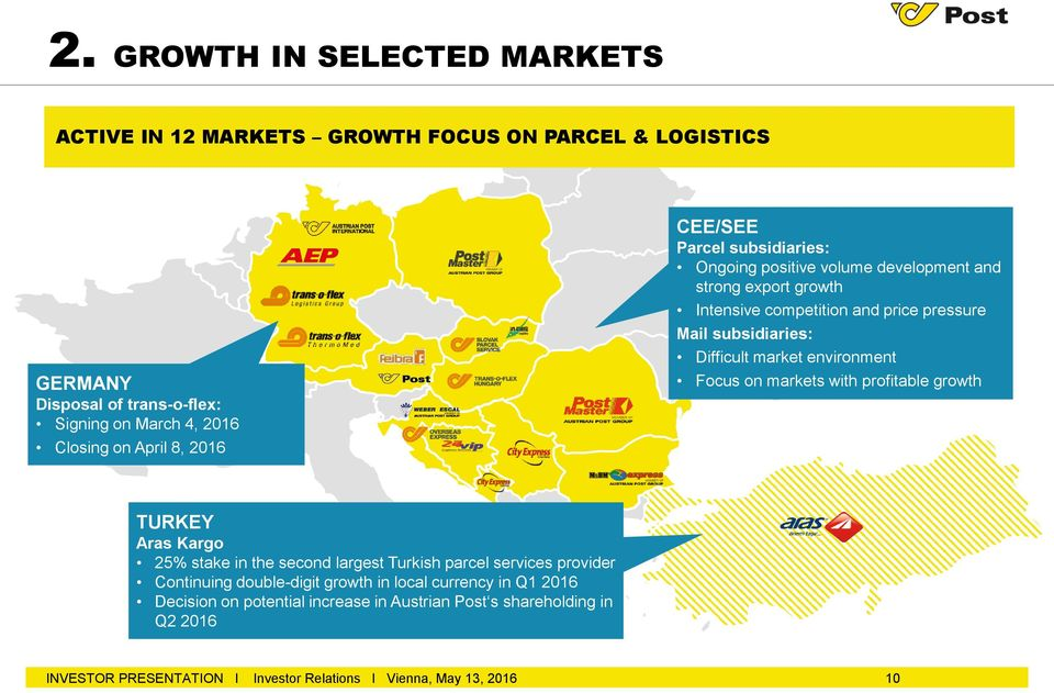 market environment Focus on markets with profitable growth TURKEY Aras Kargo 25% stake in the second largest Turkish parcel services provider Continuing double-digit