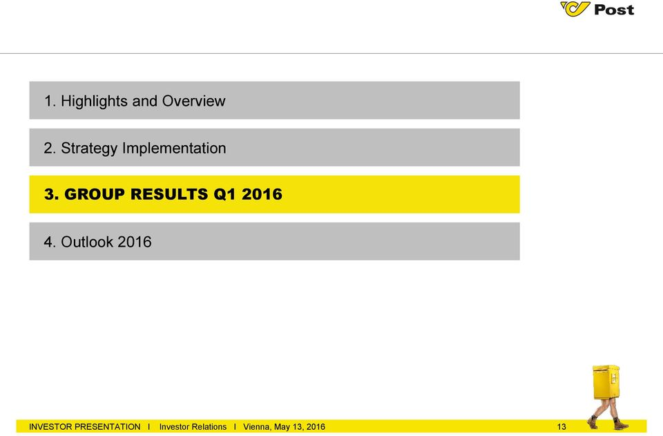 GROUP RESULTS Q1 2016 4.