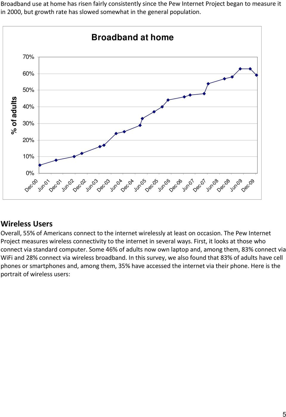 Wireless Users Overall, 55% of Americans connect to the internet wirelessly at least on occasion. The Pew Internet Project measures wireless connectivity to the internet in several ways.