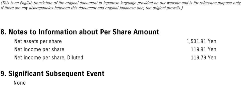 income per share, Diluted 1,531.81 Yen 119.