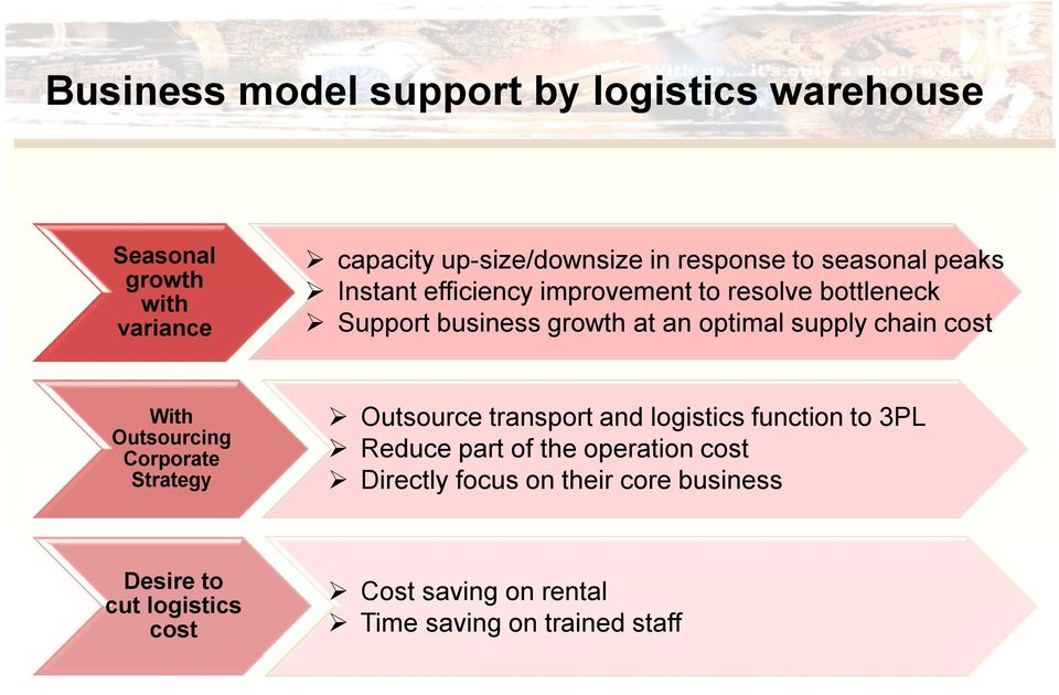 cost With Outsourcing Corporate Strategy Outsource transport and logistics function to 3PL Reduce part of the operation