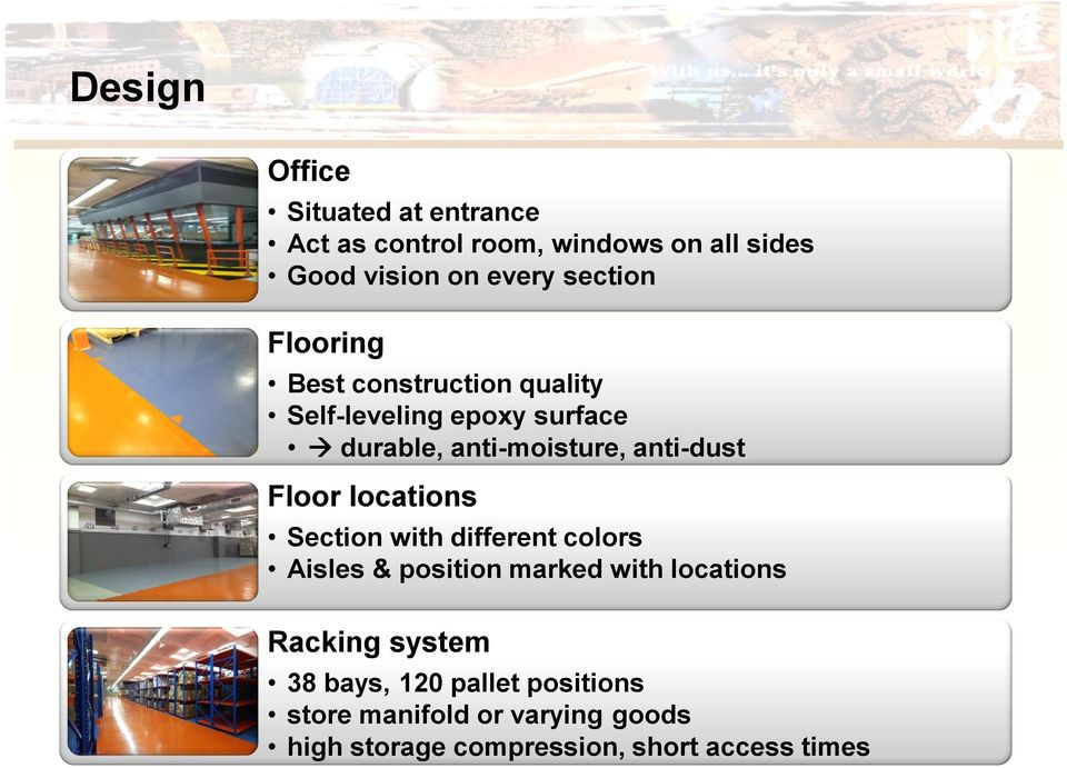 anti-dust Floor locations Section with different colors Aisles & position marked with locations