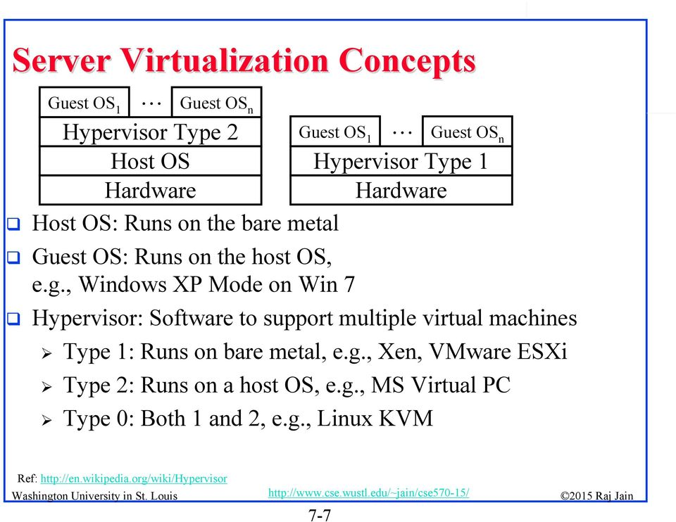 , Windows XP Mode on Win 7 Guest OS n Hypervisor: Software to support multiple virtual machines Type 1: Runs on bare
