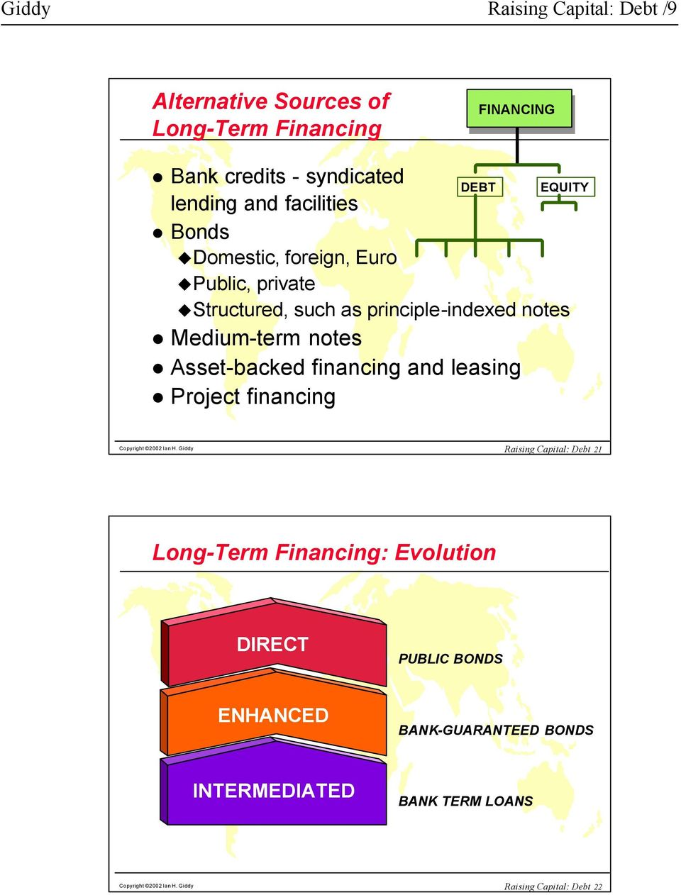 Asset-backed financing and leasing Project financing EQUITY Copyright 2002 Ian H.