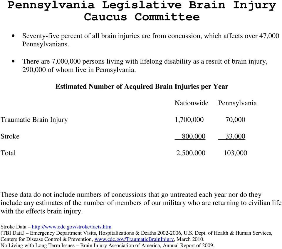 Estimated Number of Acquired Brain Injuries per Year Nationwide Pennsylvania Traumatic Brain Injury 1,700,000 70,000 Stroke 800,000 33,000 Total 2,500,000 103,000 These data do not include numbers of
