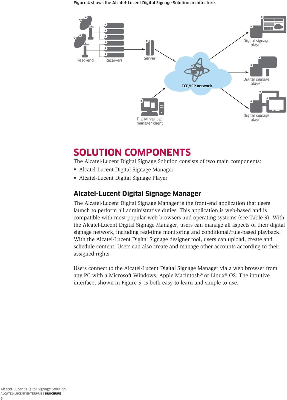 Alcatel-Lucent Digital Signage Manager Alcatel-Lucent Digital Signage Player Alcatel-Lucent Digital Signage Manager The Alcatel-Lucent Digital Signage Manager is the front-end application that users