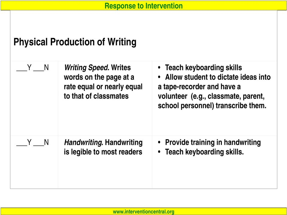 skills Allow student to dictate ideas into a tape-recorder and have a volunteer (e.g.
