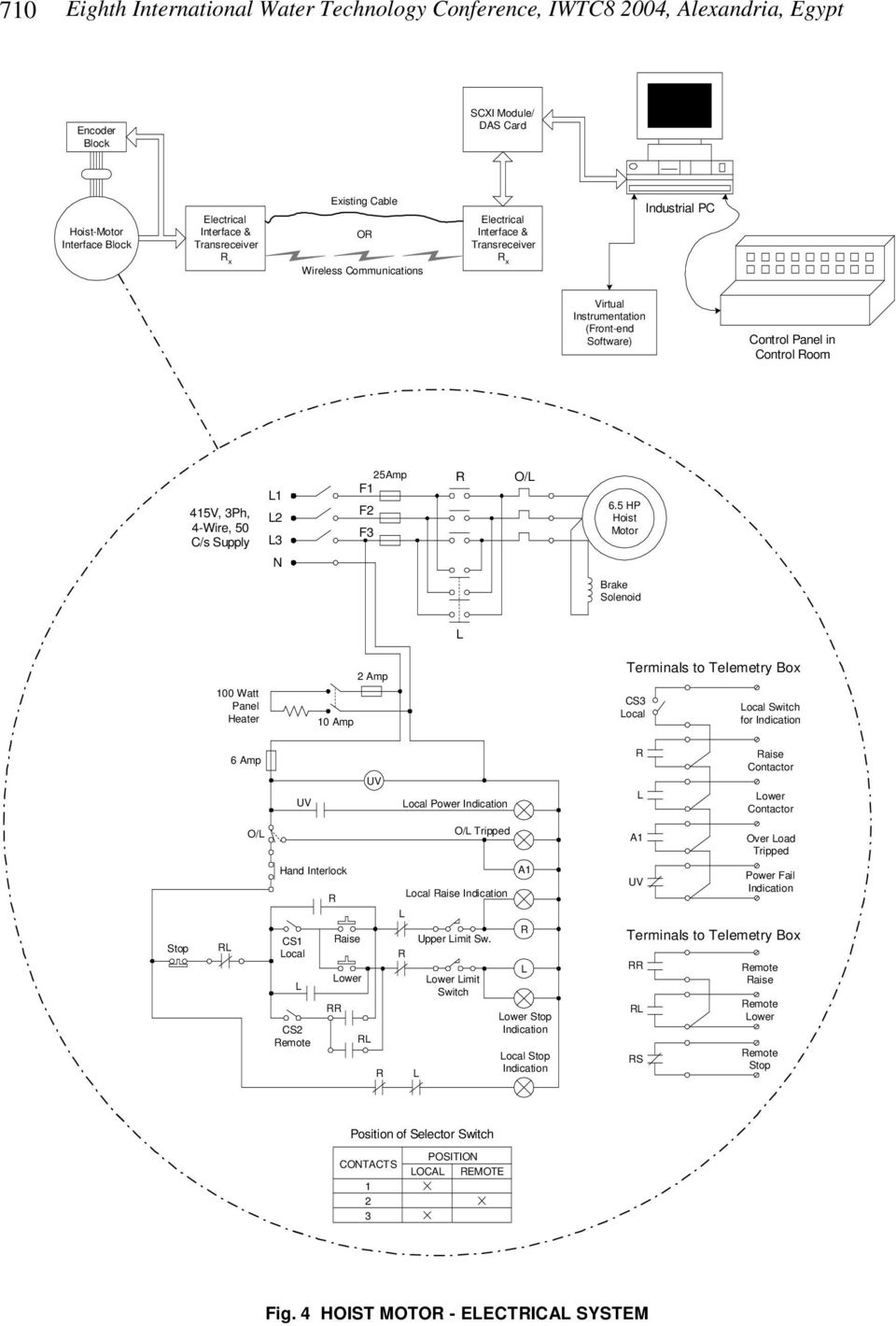 A Remote Monitoring System For River Barrage Gates And Allied Telemetry Block Diagram Of Dsp Based L2 L3 N 25amp F1 F2 F3 R O L 6