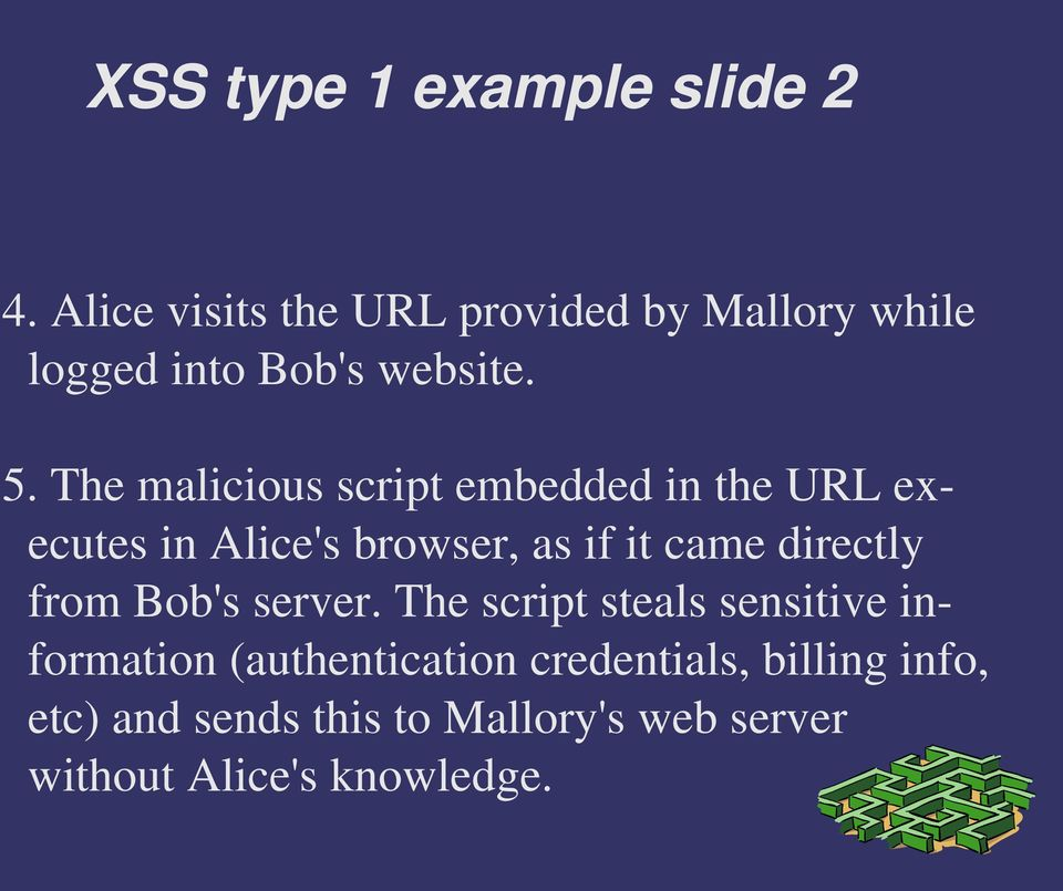 The malicious script embedded in the URL executes in Alice's browser, as if it came directly