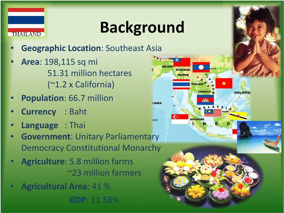 7 million Currency : Baht Language : Thai Government: Unitary Parliamentary