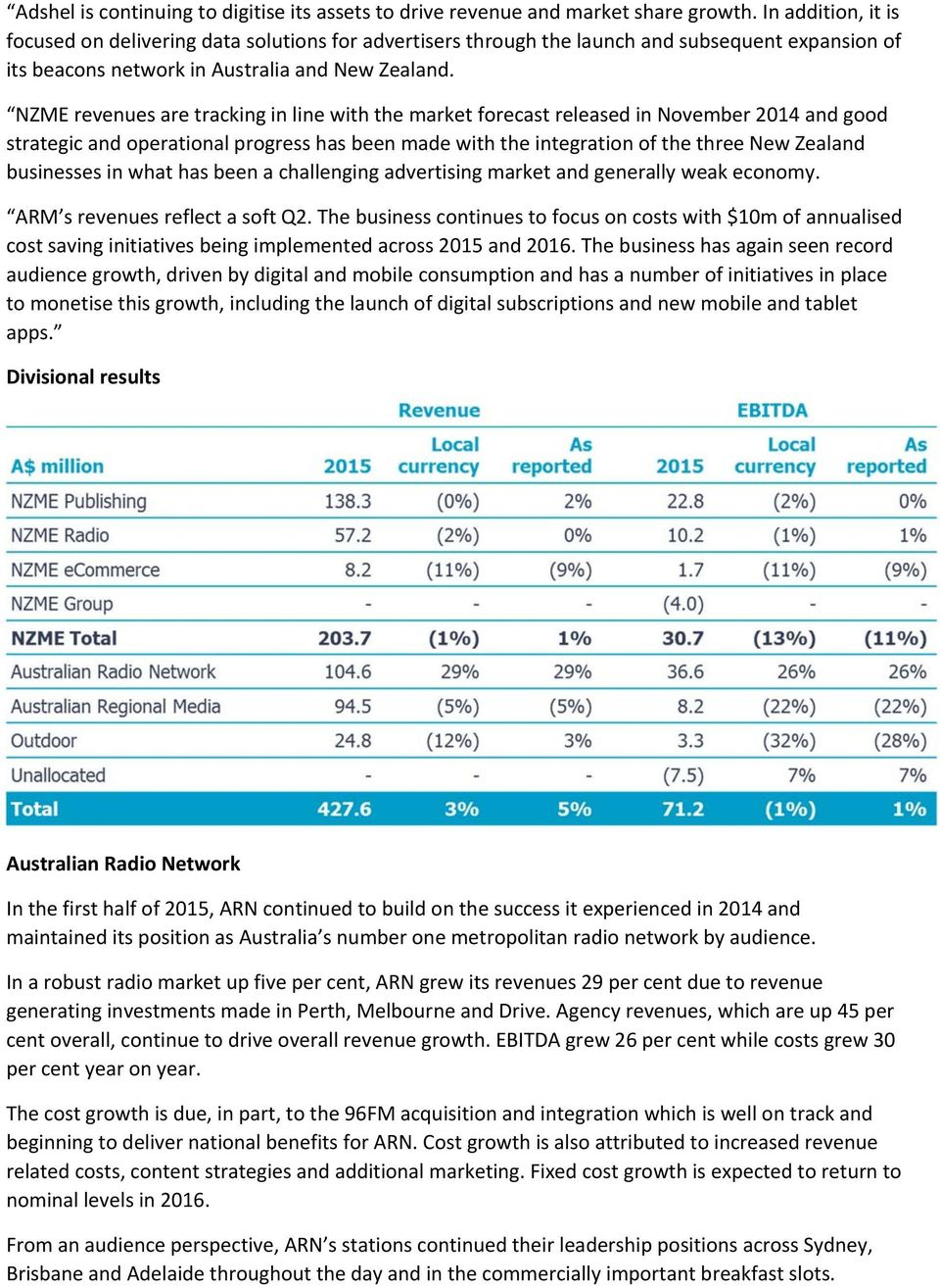 NZME revenues are tracking in line with the market forecast released in November 2014 and good strategic and operational progress has been made with the integration of the three New Zealand