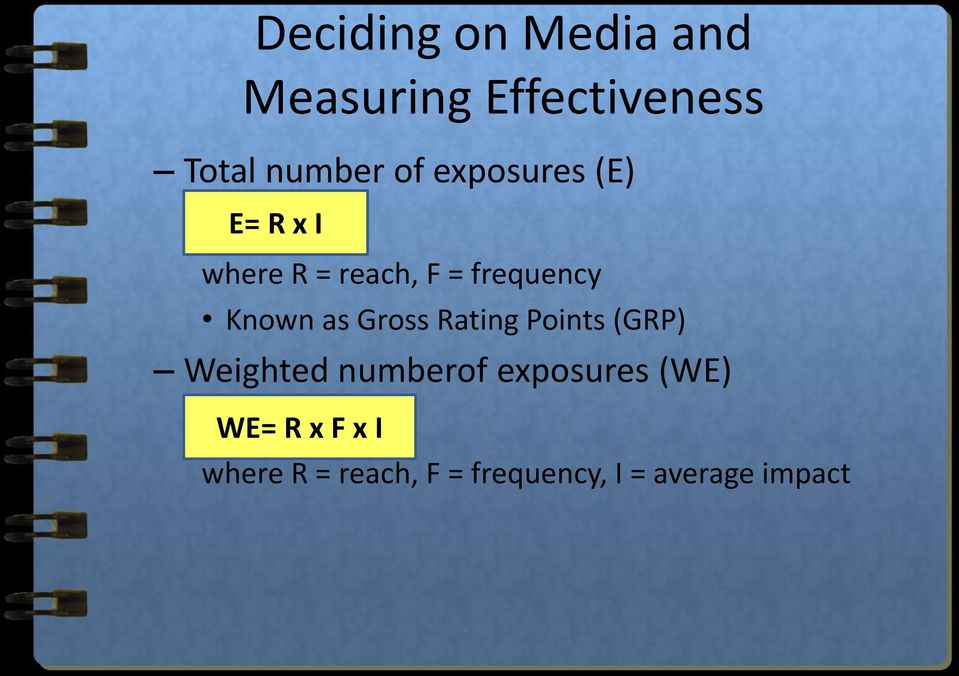 as Gross Rating Points (GRP) Weighted numberof exposures (WE)