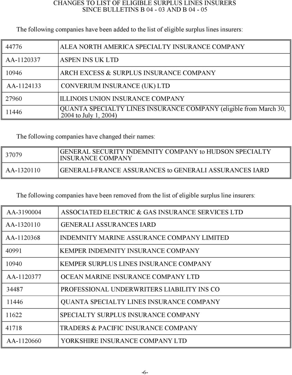 SPECIALTY LINES INSURANCE COMPANY (eligible from March 30, 2004 to July 1, 2004) The following companies have changed their names: 37079 AA-1320110 GENERAL SECURITY INDEMNITY COMPANY to HUDSON