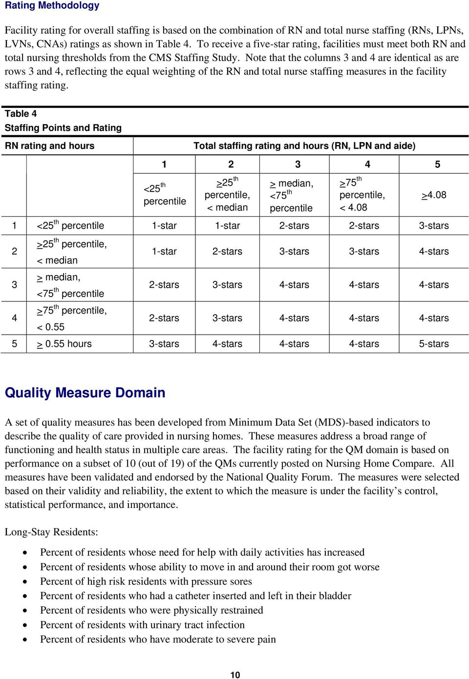 Note that the columns 3 and 4 are identical as are rows 3 and 4, reflecting the equal weighting of the RN and total nurse staffing measures in the facility staffing rating.