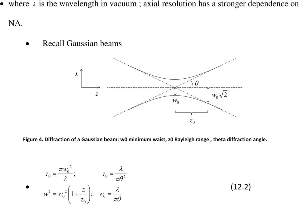 Diffraction of a Gaussian beam: w0 minimum waist, z0 Rayleigh range,