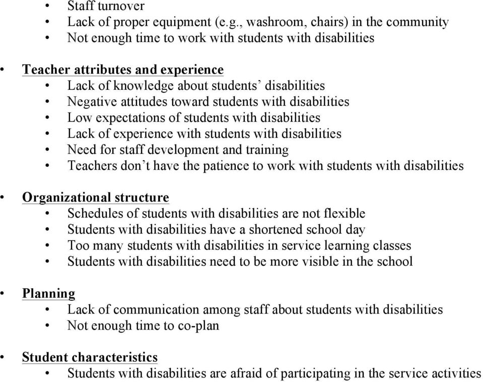 students with disabilities Low expectations of students with disabilities Lack of experience with students with disabilities Need for staff development and training Teachers don t have the patience
