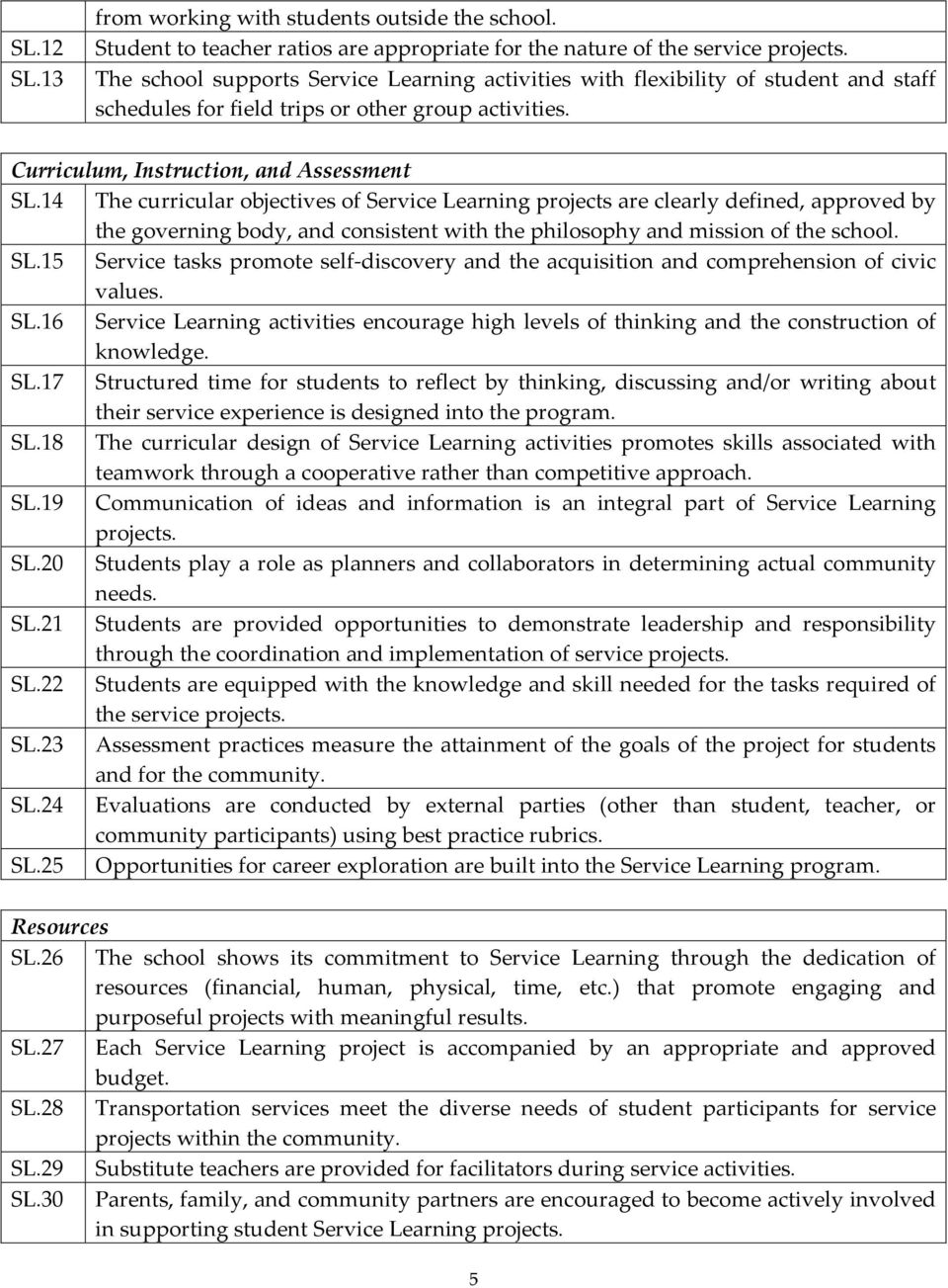 14 The curricular objectives of Service Learning projects are clearly defined, approved by the governing body, and consistent with the philosophy and mission of the school. SL.