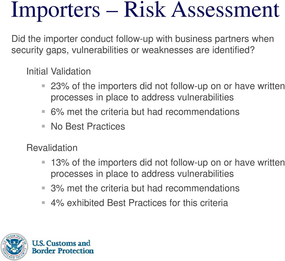 Initial Validation 23% of the importers did not follow-up on or have written processes in place to address vulnerabilities 6% met the