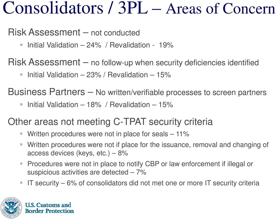 C-TPAT security criteria Written procedures were not in place for seals 11% Written procedures were not if place for the issuance, removal and changing of access devices (keys, etc.