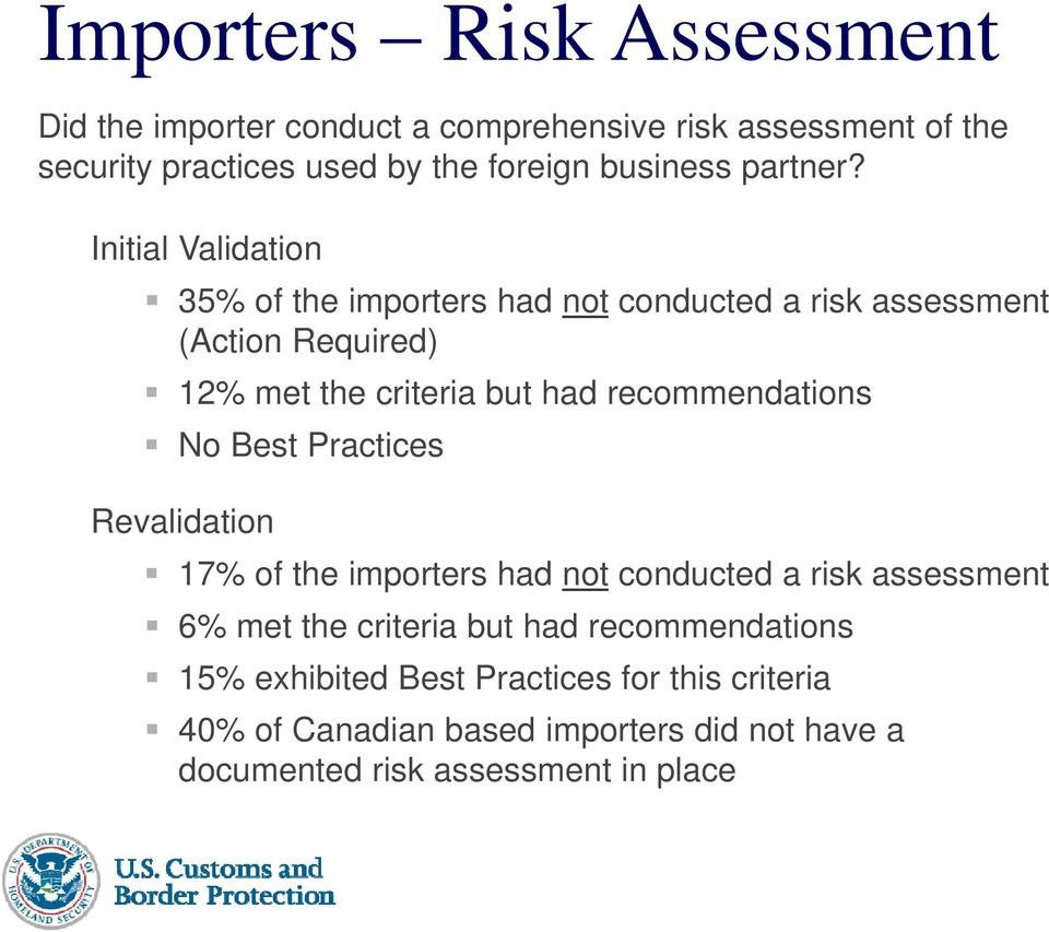 Initial Validation 35% of the importers had not conducted a risk assessment (Action Required) 12% met the criteria but had