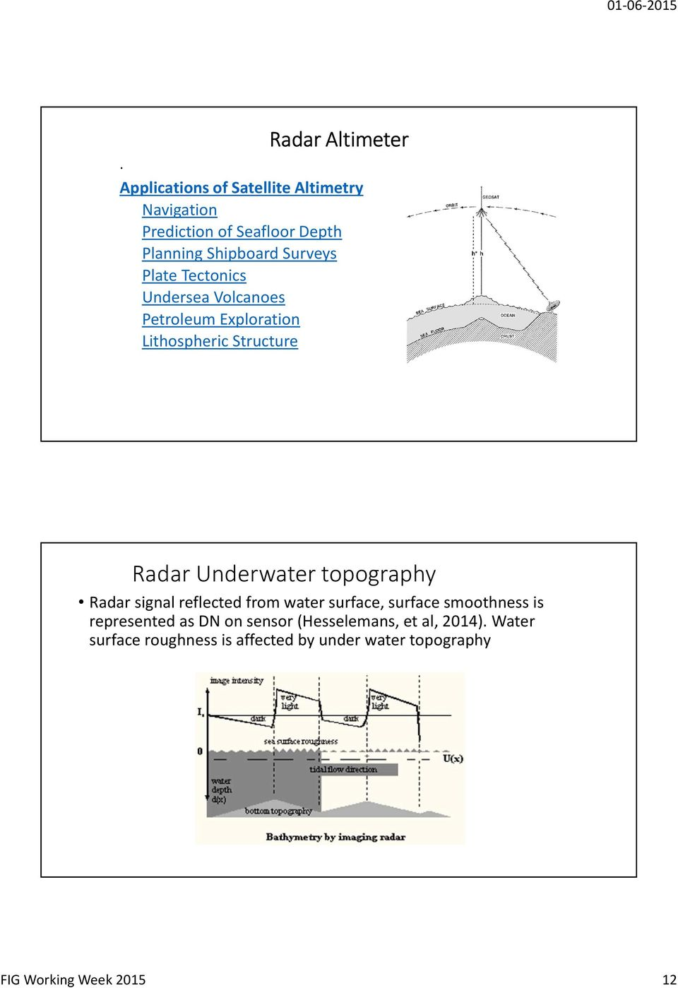 Tectonics Undersea Volcanoes Petroleum Exploration Lithospheric Structure Radar Underwater topography Radar