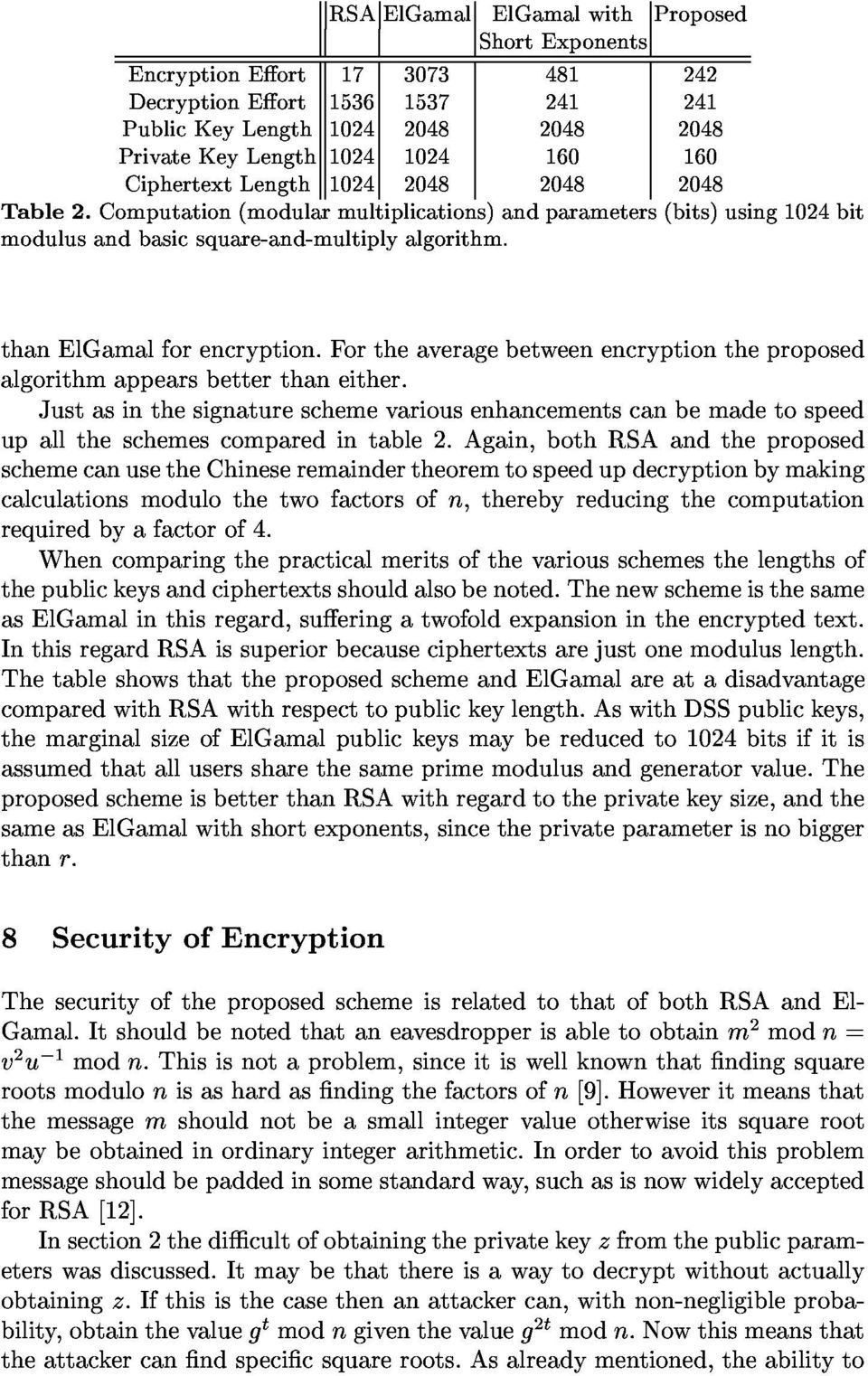 For the average between encryption the proposed algorithm appears better than either. Just as in the signature scheme various enhancements can be made to speed up all the schemes compared in table 2.
