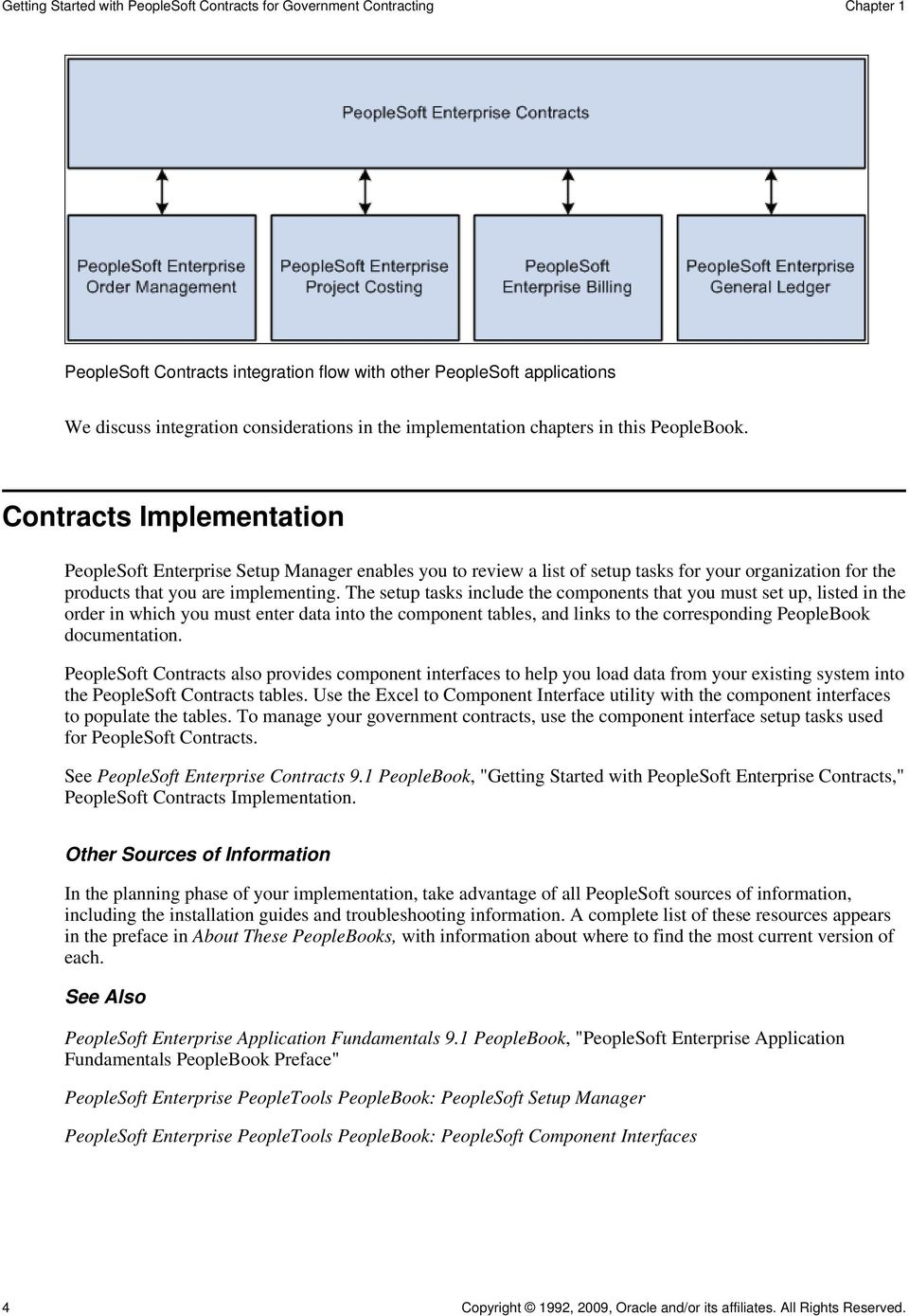 Contracts Implementation PeopleSoft Enterprise Setup Manager enables you to review a list of setup tasks for your organization for the products that you are implementing.