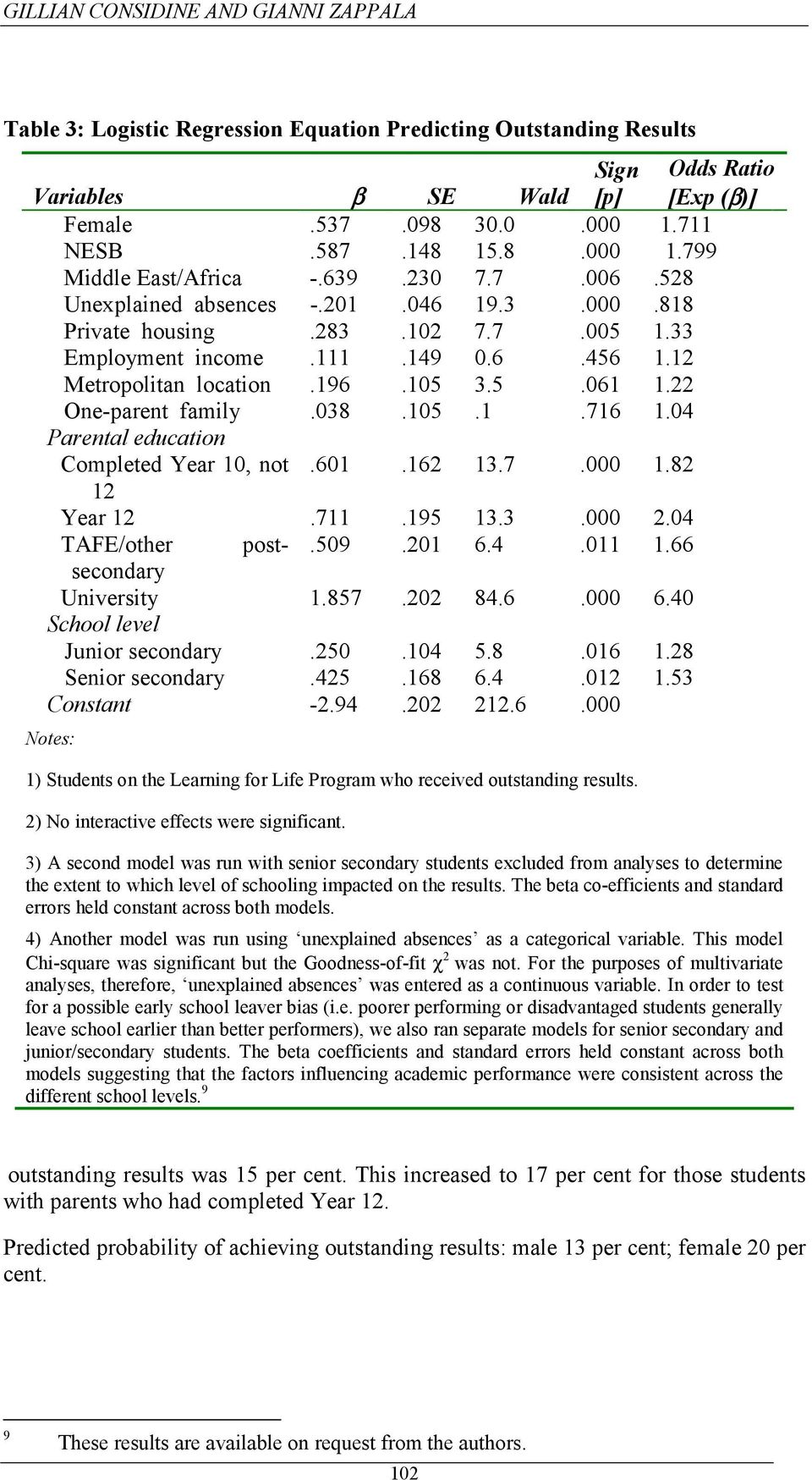 the effects of different personality traits on the performance of students Assessments used among students with different personality characteristics  while the  to have impacted in student academic performance also  an  impact in the study process, specifically a student's personality, there are great  doubts on.