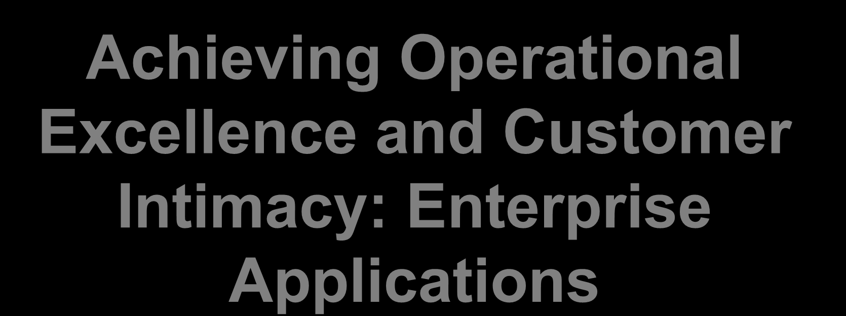 Chapter 9 Achieving Operational Excellence and Customer Intimacy: Enterprise Lecturer: Richard Boateng, PhD.