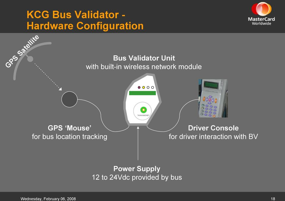 bus location tracking Driver Console for driver interaction with BV