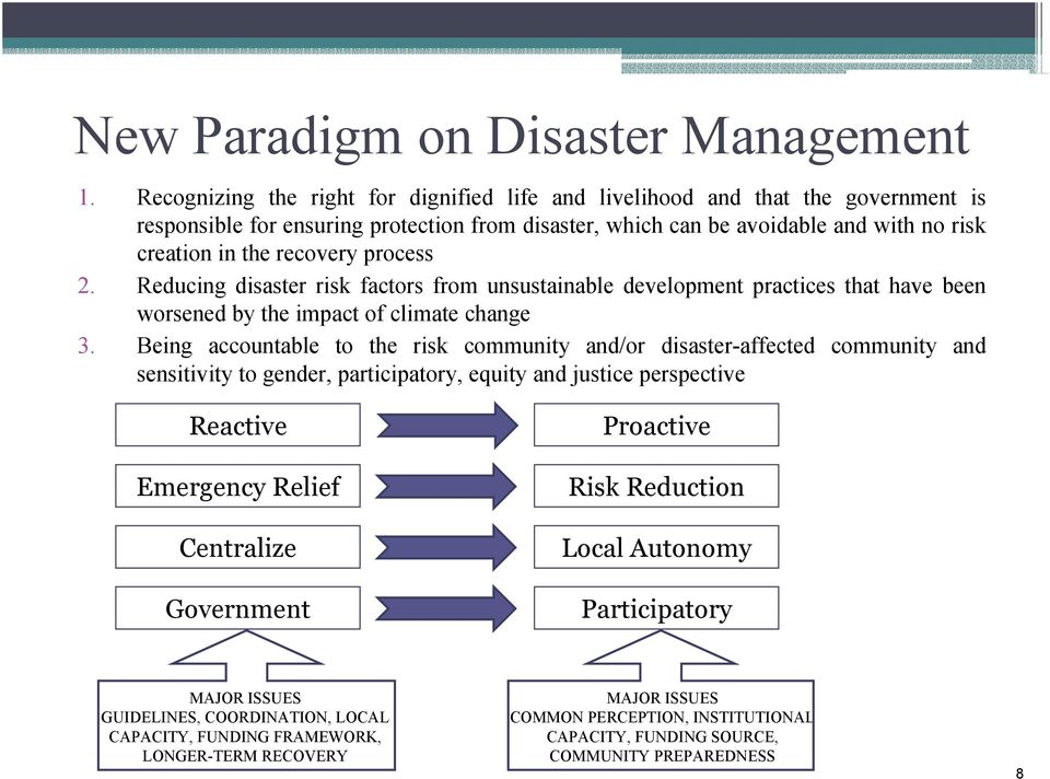 process 2. Reducing disaster risk factors from unsustainable development practices that have been worsened by the impact of climate change 3.