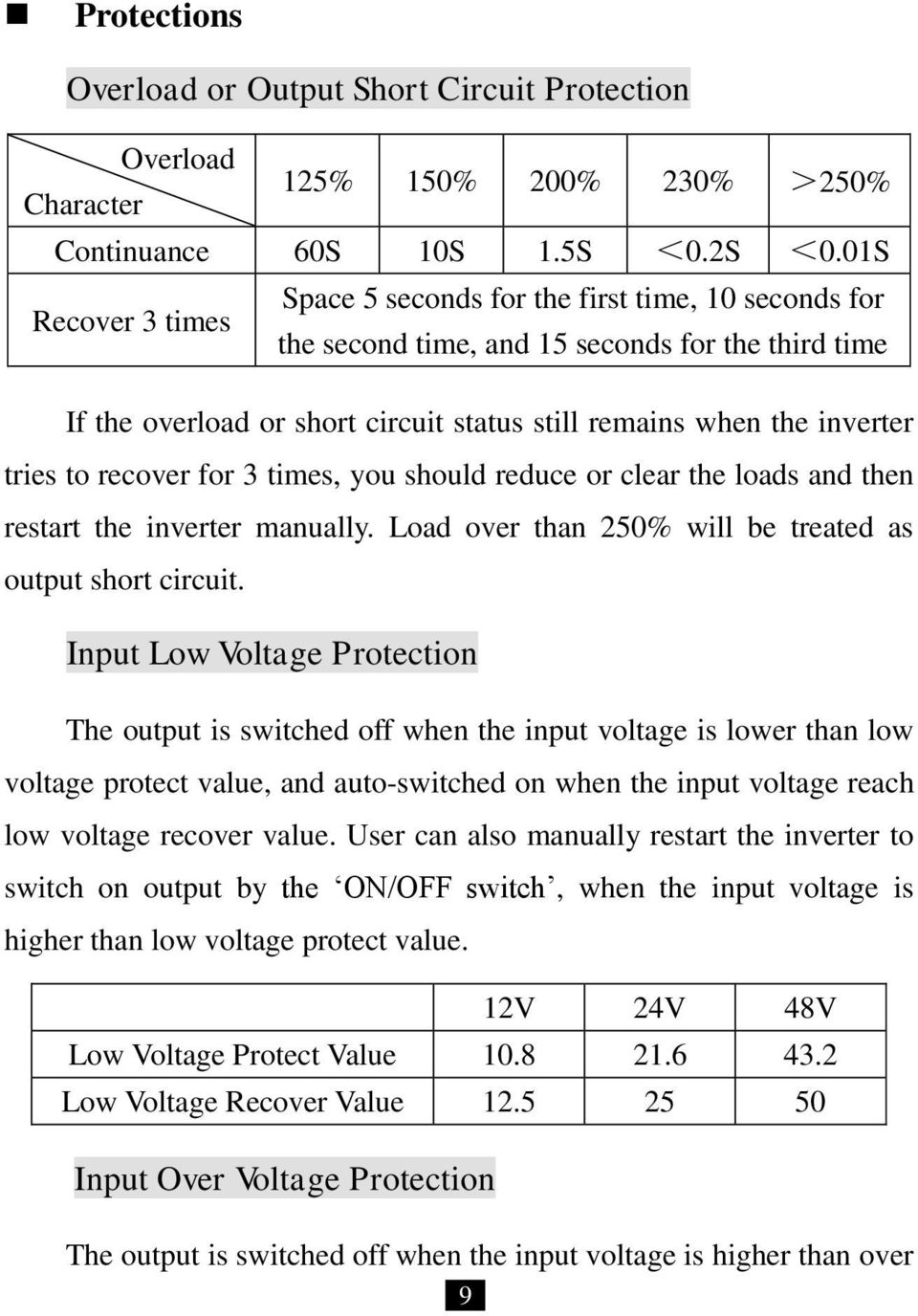 to recover for 3 times, you should reduce or clear the loads and then restart the inverter manually. Load over than 250% will be treated as output short circuit.