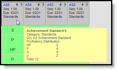 Calculation Summary - Points/Marks Assignments The calculation summary appears as a tool tip when hovering over the assignment information and provides basic calculations describing student