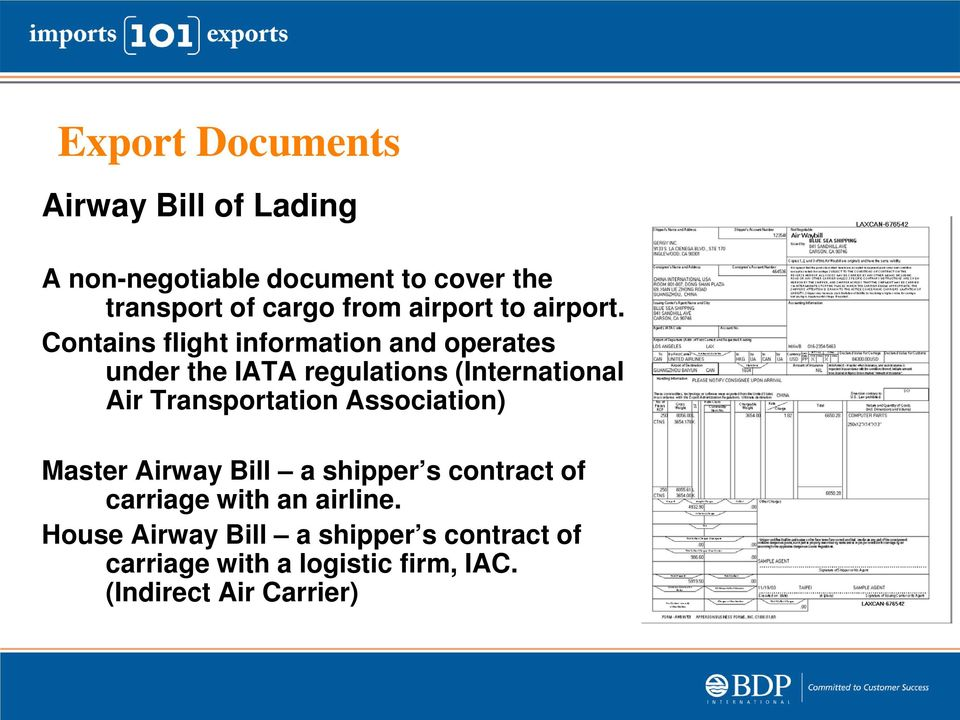 Contains flight information and operates under the IATA regulations (International Air