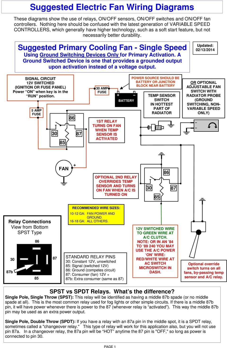 Suggested electric fan wiring diagrams pdf