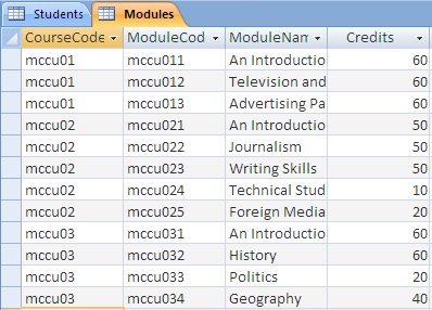 Below is a second table created in our example database. It contains a list of the modules that are associated with each course.