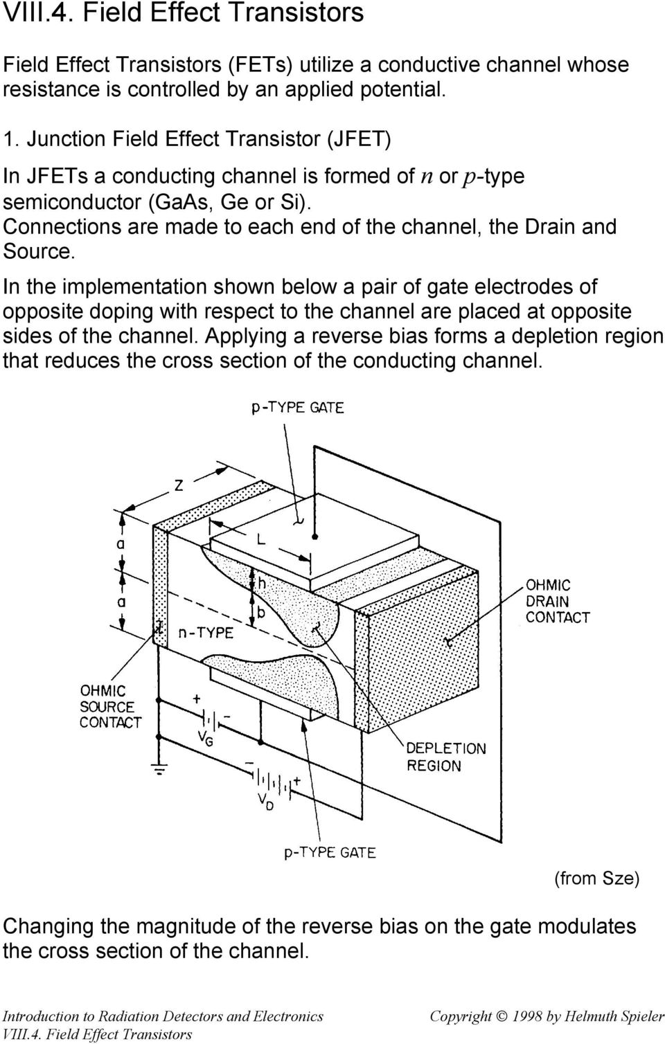 Connections are made to each end of the channel, the Drain and Source.